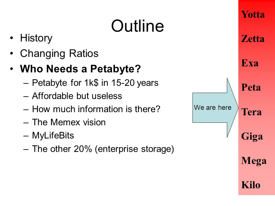 Outline Yotta Zetta Exa History Peta Changing Ratios