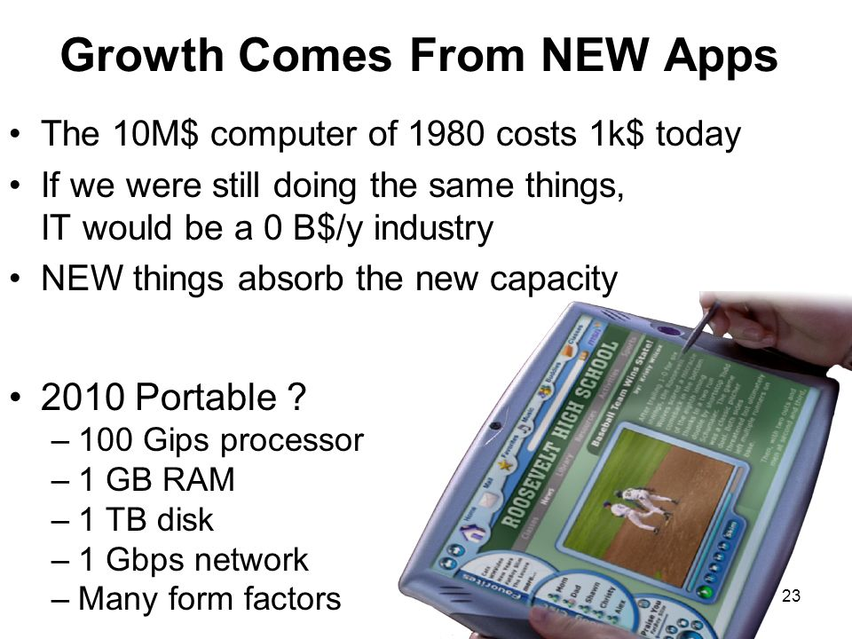 Growth Comes From NEW Apps