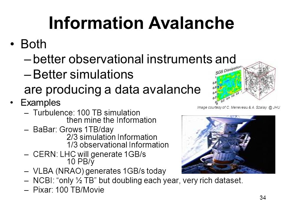 Information Avalanche