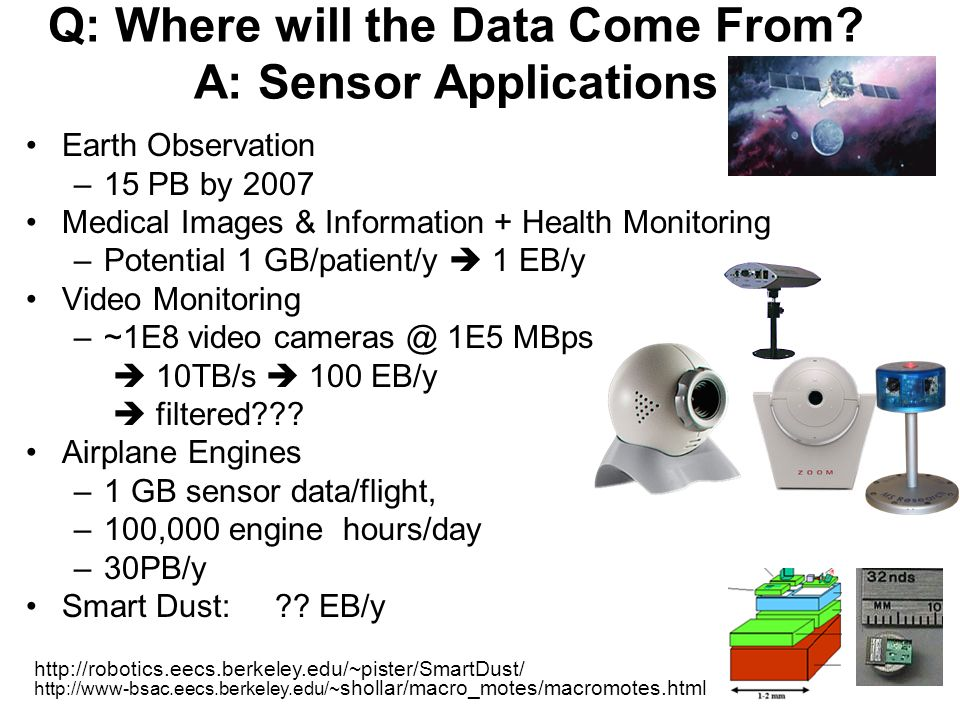 Q: Where will the Data Come From A: Sensor Applications