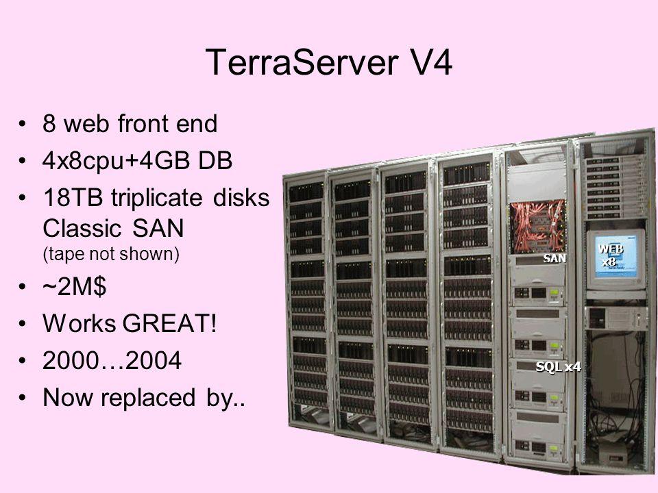 TerraServer V4 8 web front end 4x8cpu+4GB DB