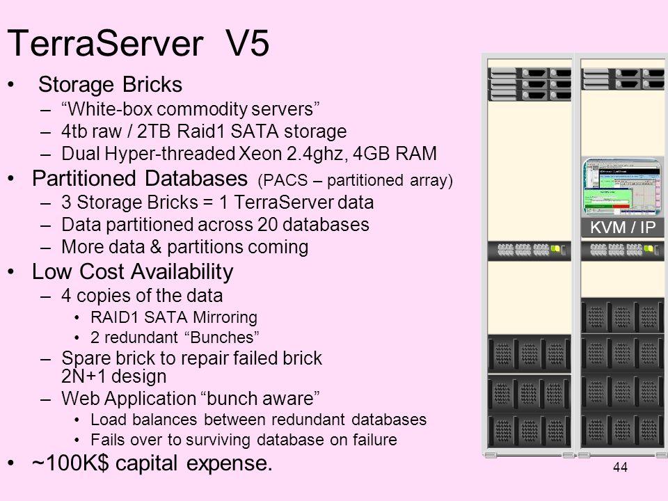 TerraServer V5 Storage Bricks