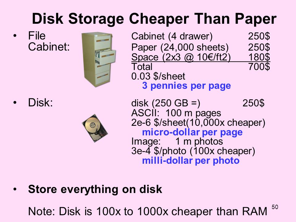 Disk Storage Cheaper Than Paper