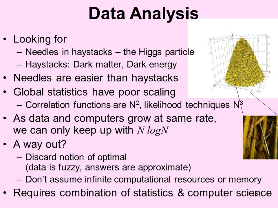 Data Analysis Looking for Needles are easier than haystacks
