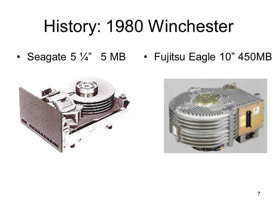 History: 1980 Winchester Seagate 5 ¼ 5 MB Fujitsu Eagle 10 450MB