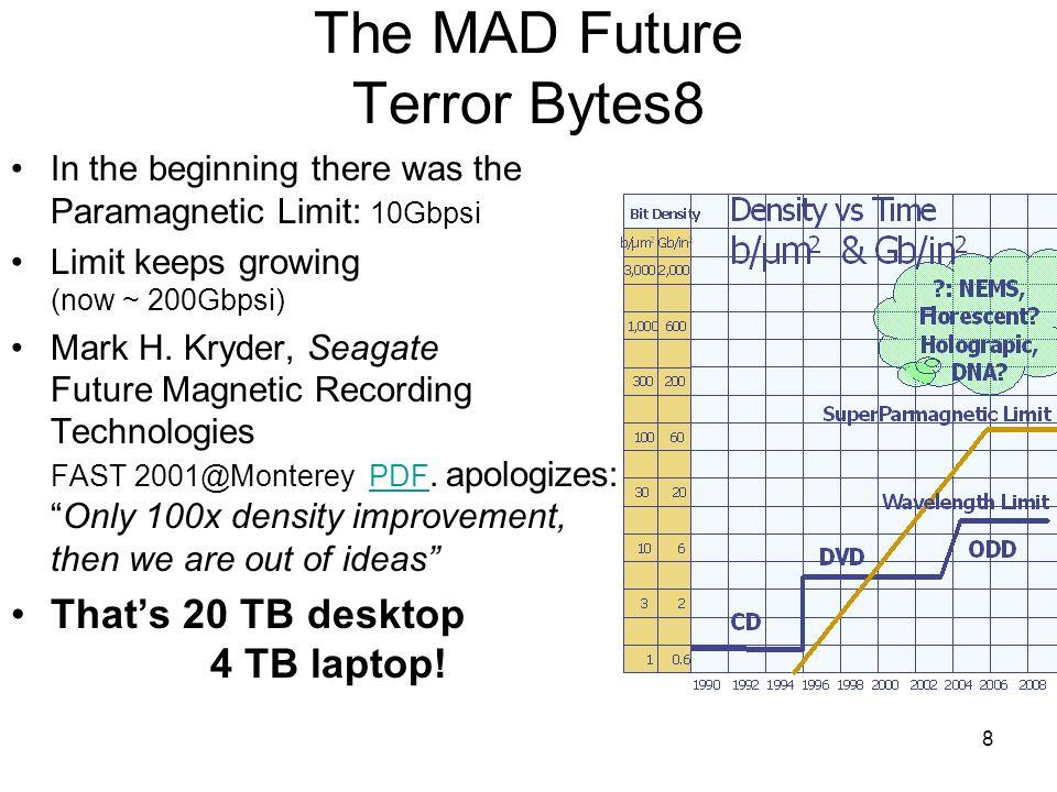 The MAD Future Terror Bytes8