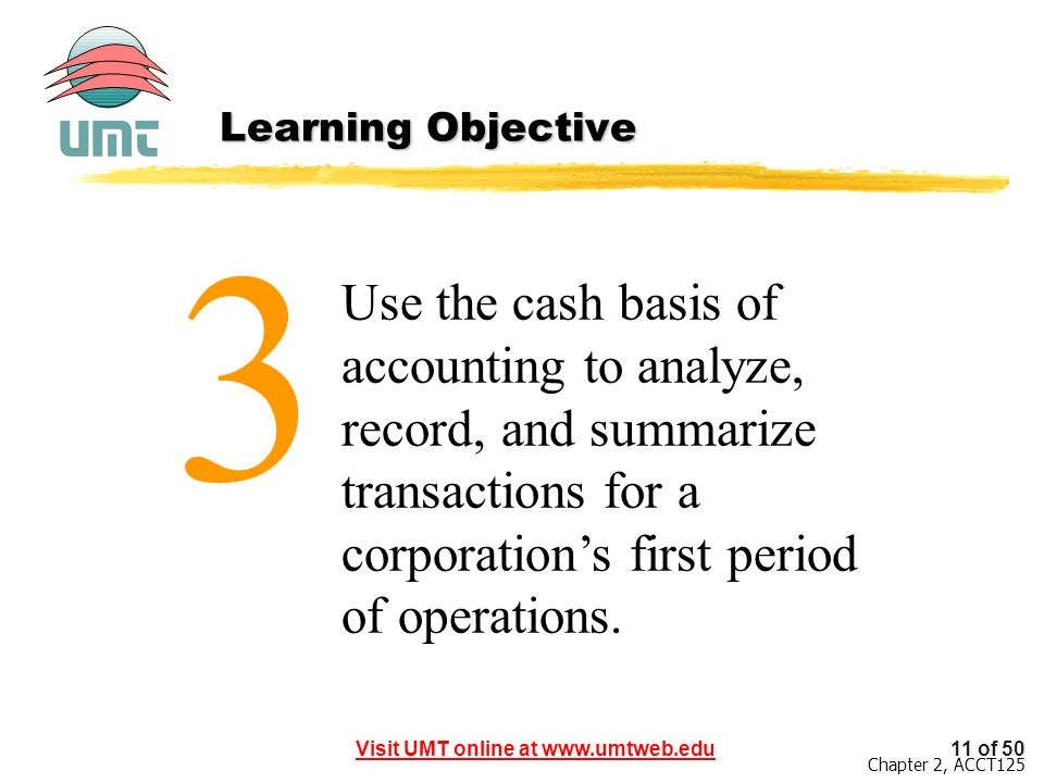 Learning Objective 3.