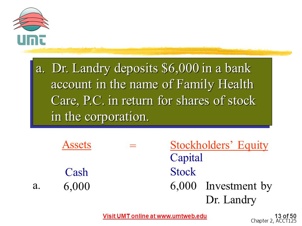a. Dr. Landry deposits $6,000 in a bank account in the name of Family Health Care, P.C. in return for shares of stock in the corporation.