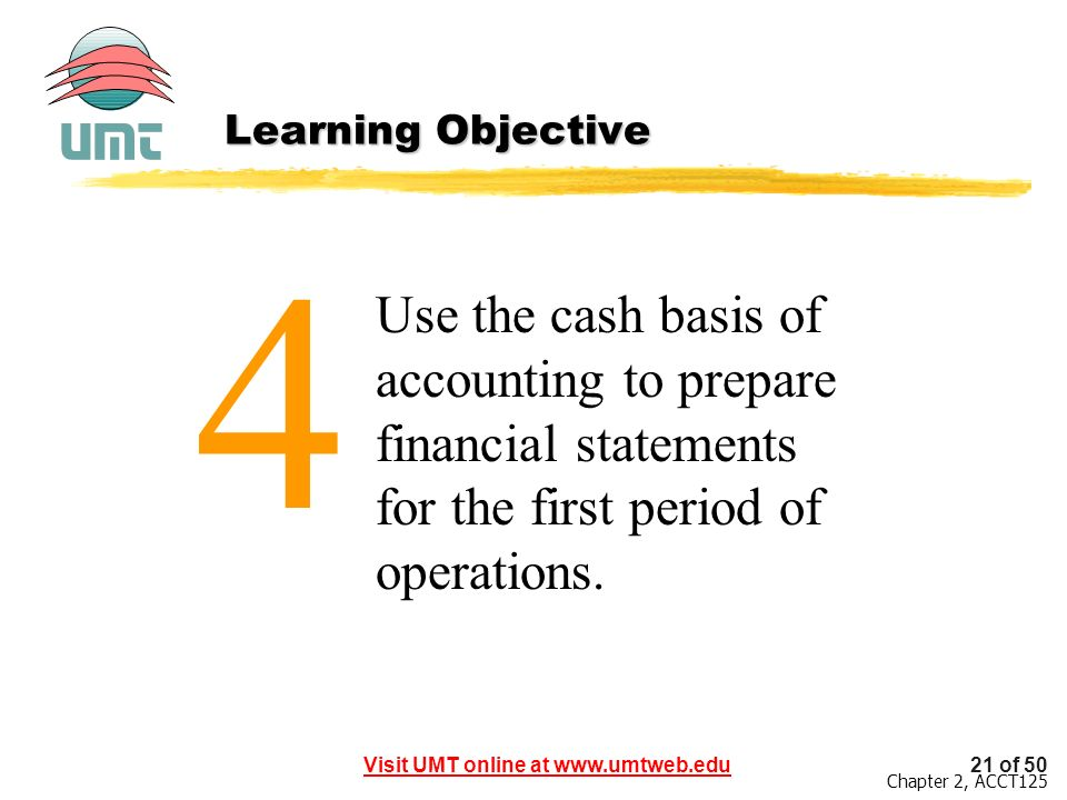Learning Objective 4.
