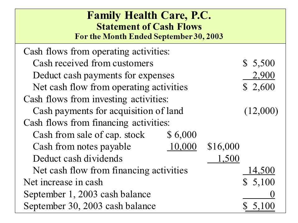 Statement of Cash Flows For the Month Ended September 30, 2003
