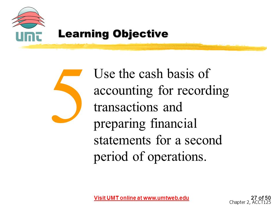 Learning Objective 5.