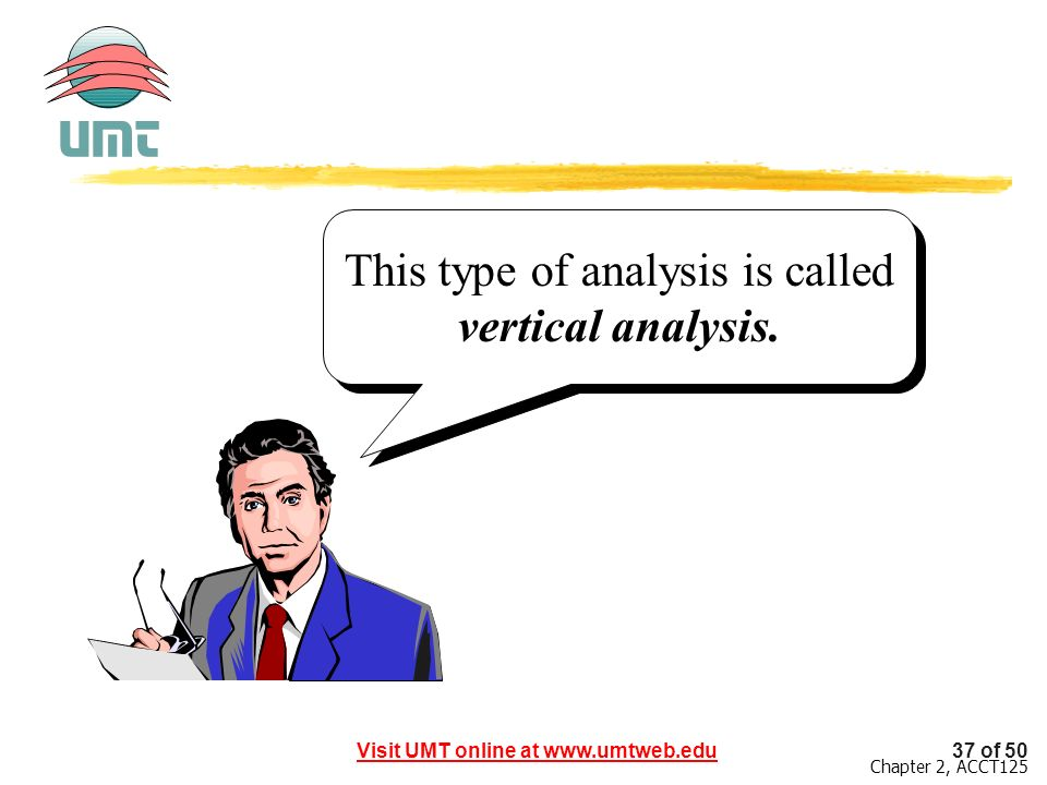 This type of analysis is called vertical analysis.