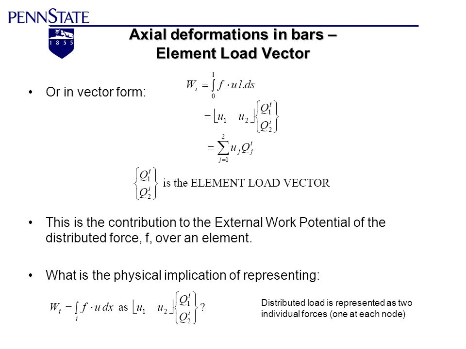 Axial deformations in bars – Element Load Vector