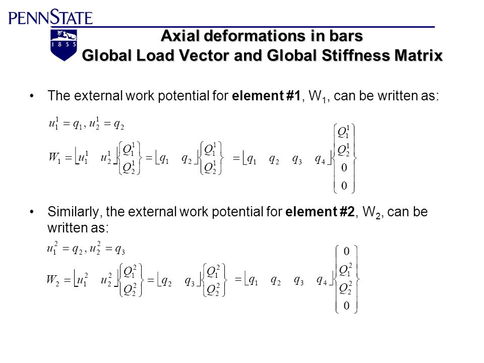 Axial deformations in bars Global Load Vector and Global Stiffness Matrix