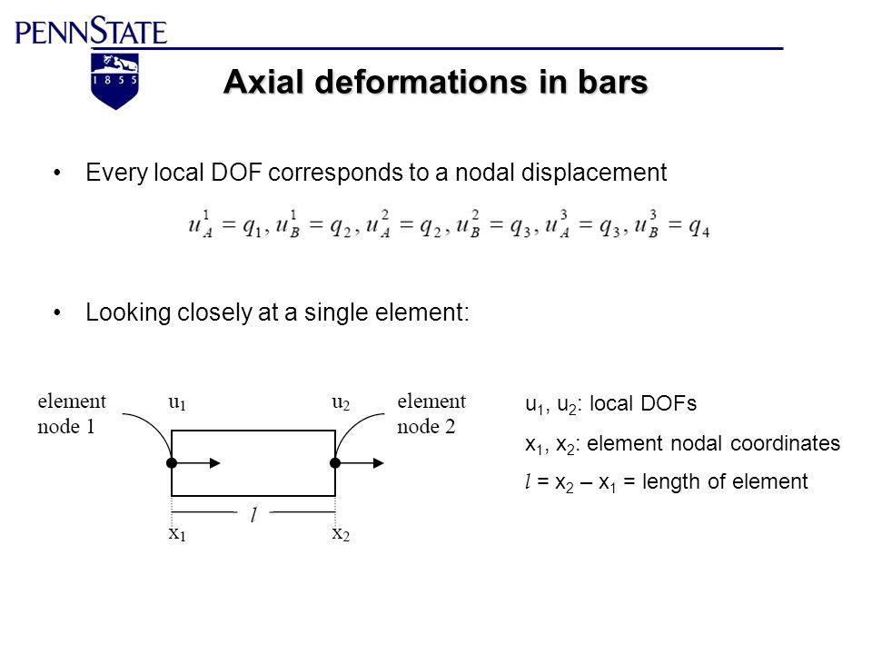 Axial deformations in bars