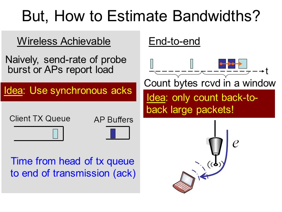But, How to Estimate Bandwidths