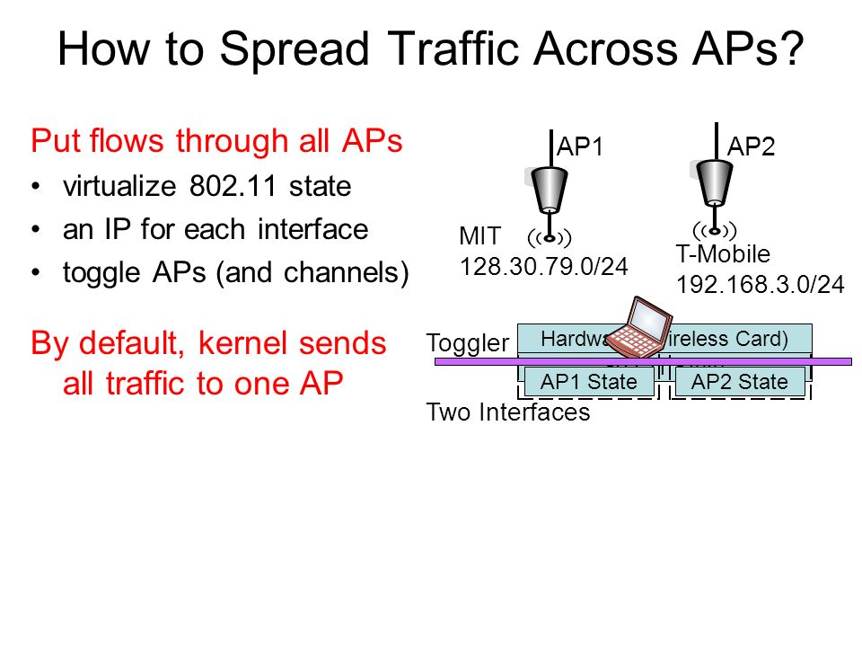 How to Spread Traffic Across APs