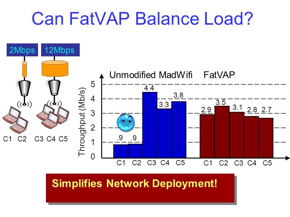 Can FatVAP Balance Load