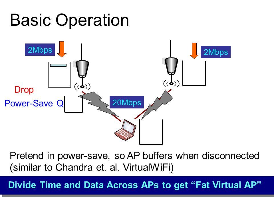 Basic Operation2Mbps. 2Mbps. Drop. Power-Save Q. 20Mbps.