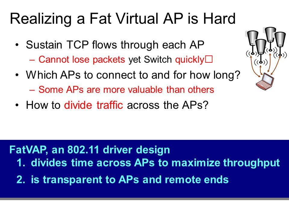Realizing a Fat Virtual AP is Hard