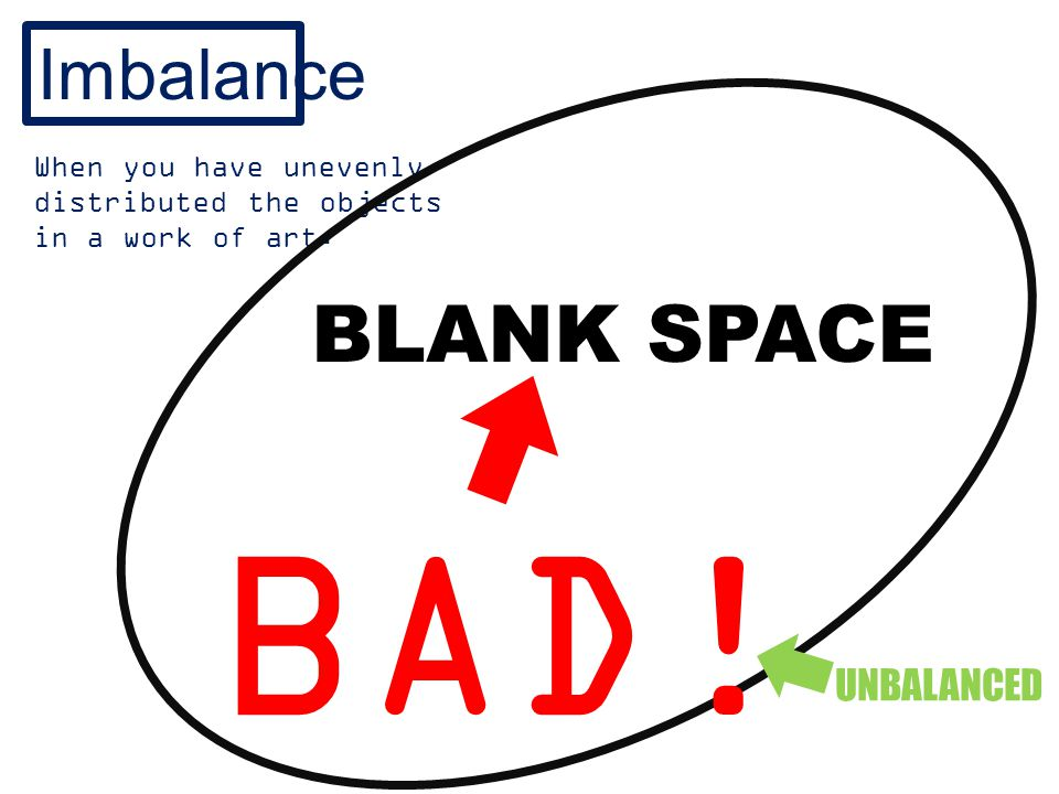 BAD! BLANK SPACE Imbalance UNBALANCED When you have unevenly