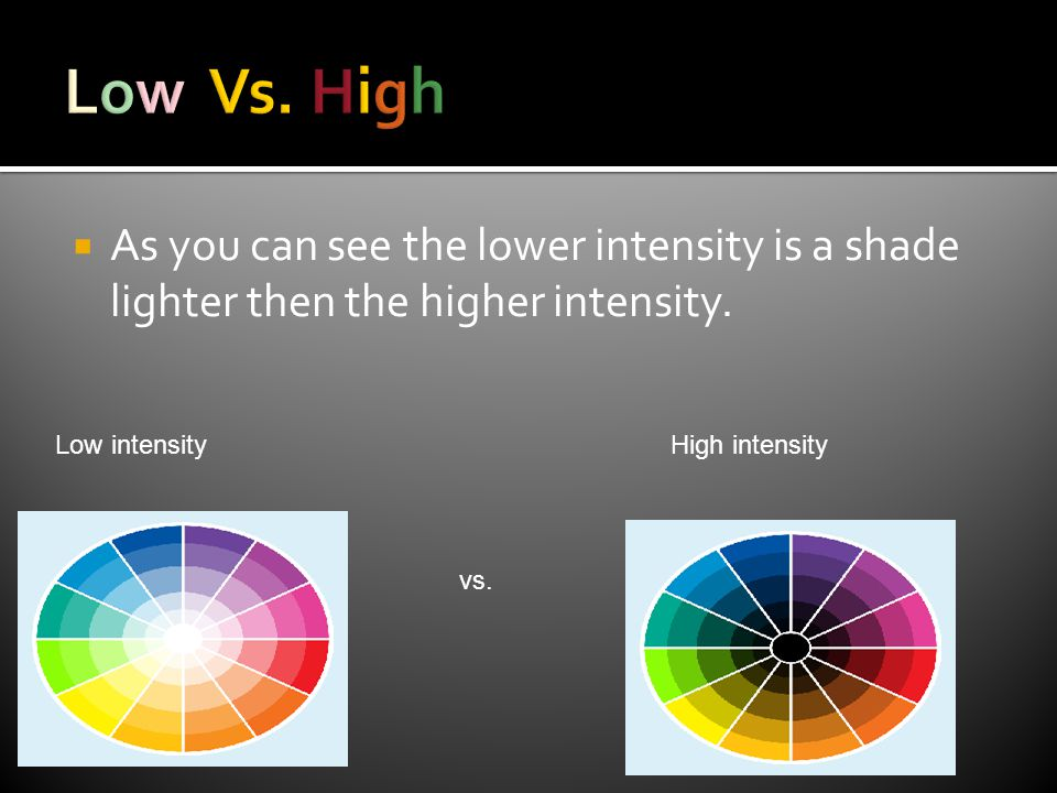 Low Vs. High As you can see the lower intensity is a shade lighter then the higher intensity.