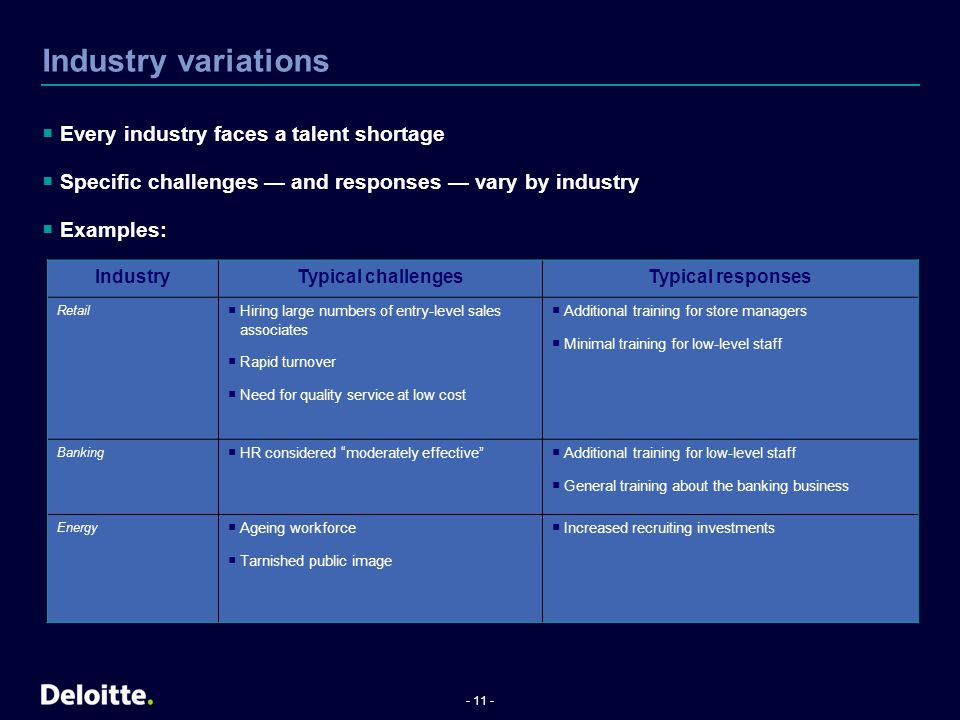 Industry variations Every industry faces a talent shortage