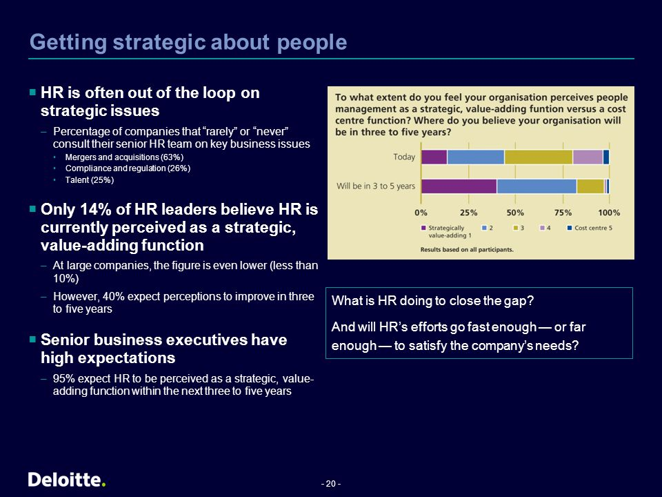 Getting strategic about people