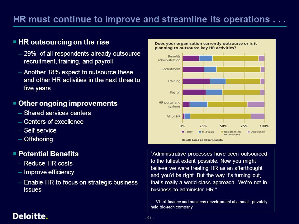 HR must continue to improve and streamline its operations . . .
