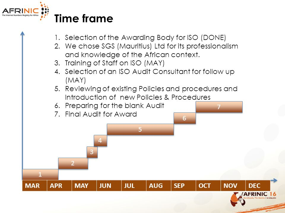 Time frame Selection of the Awarding Body for ISO (DONE)