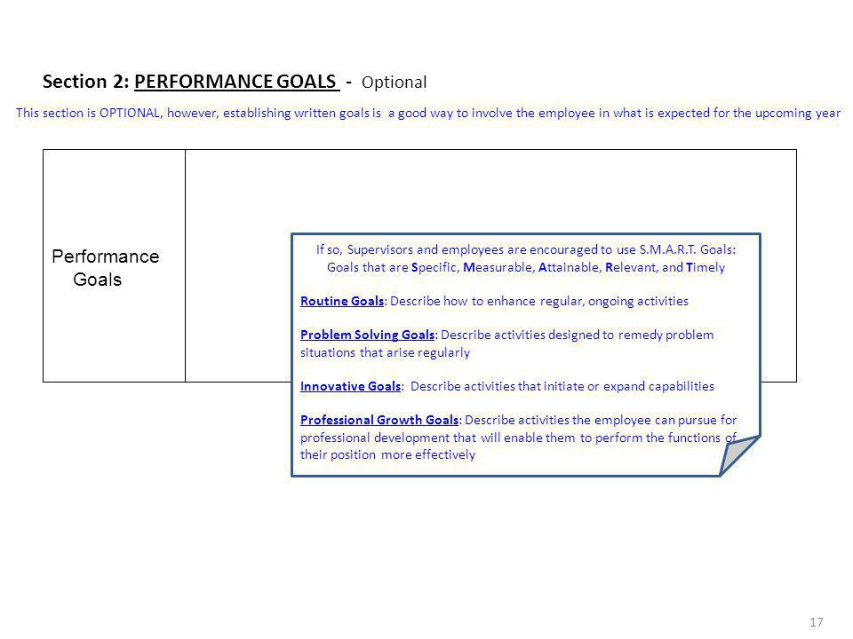 Goals that are Specific, Measurable, Attainable, Relevant, and Timely
