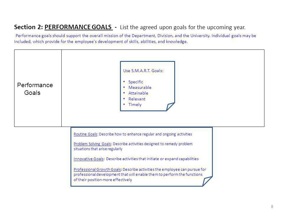 4/6/2017 Section 2: PERFORMANCE GOALS - List the agreed upon goals for the upcoming year.