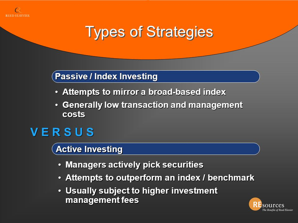 Types of Strategies V E R S U S Passive / Index Investing