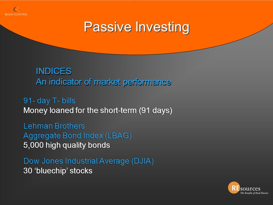 Passive Investing INDICES An indicator of market performance