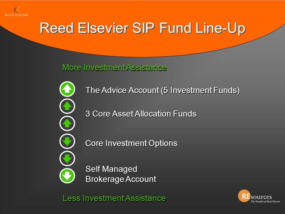 Reed Elsevier SIP Fund Line-Up