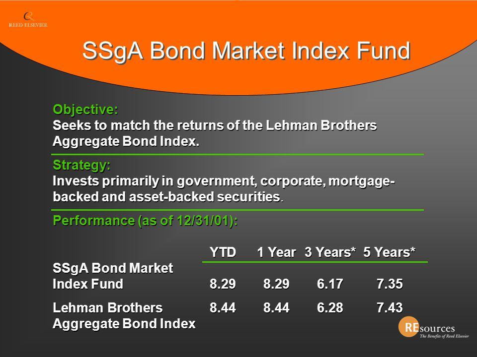 SSgA Bond Market Index Fund