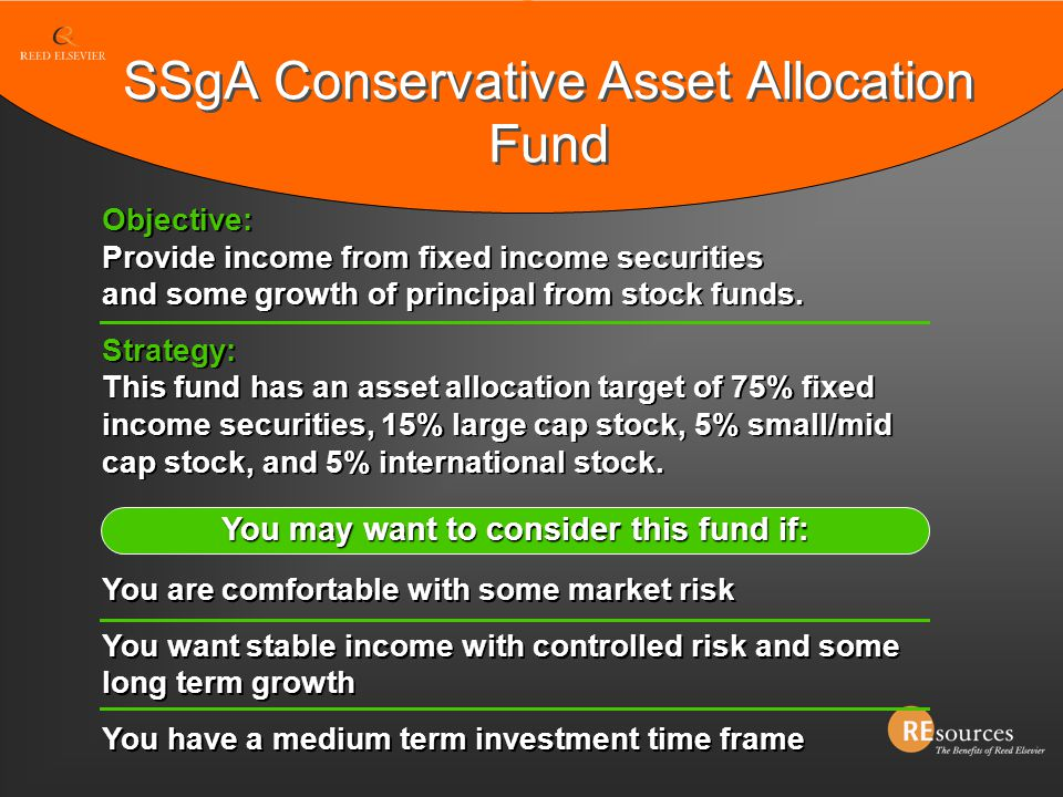 SSgA Conservative Asset Allocation Fund