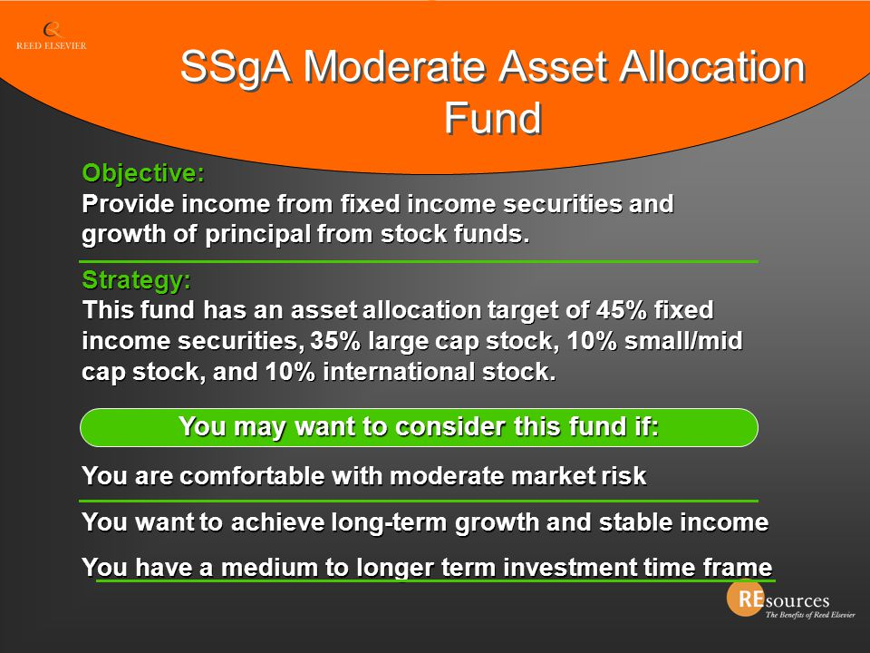 SSgA Moderate Asset Allocation Fund