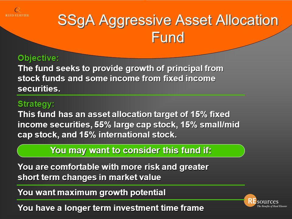 SSgA Aggressive Asset Allocation Fund