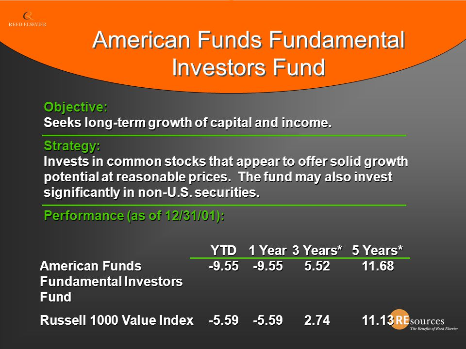 American Funds Fundamental Investors Fund