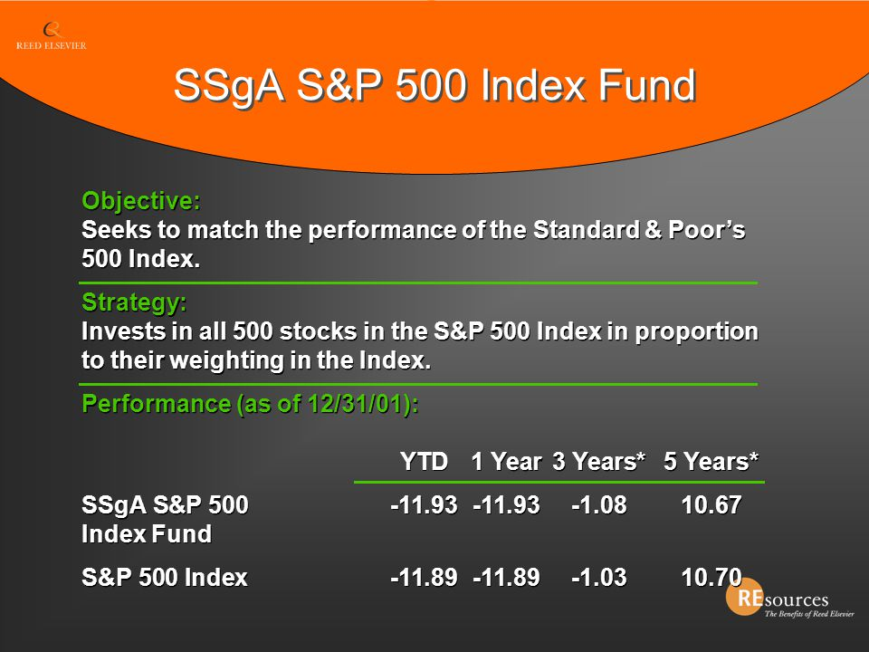 SSgA S&P 500 Index Fund Objective: Seeks to match the performance of the Standard & Poor's 500 Index.