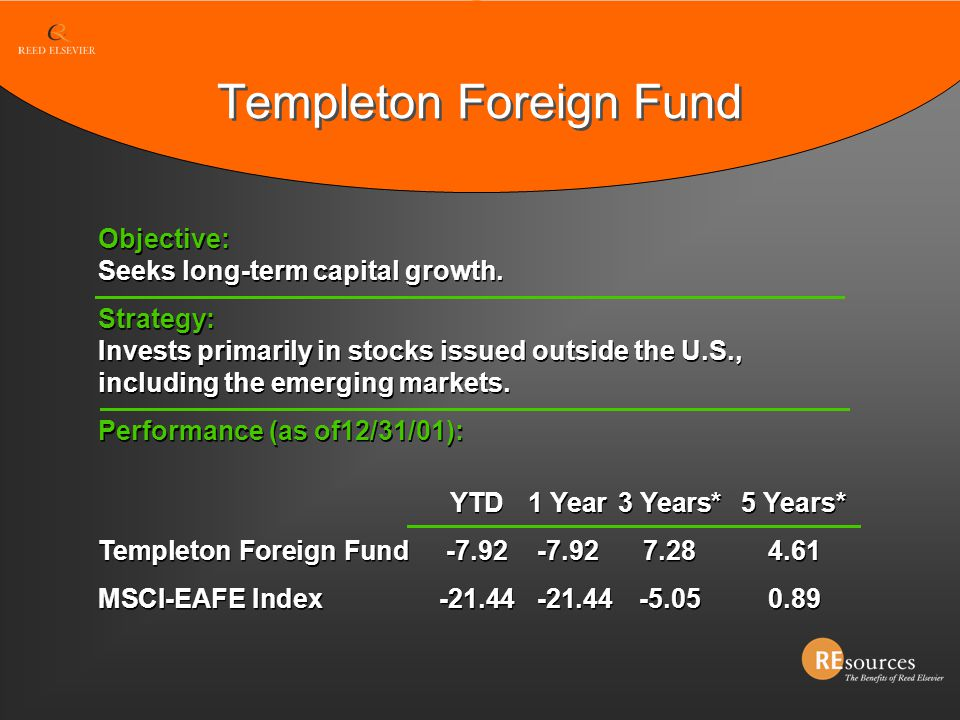 Templeton Foreign Fund