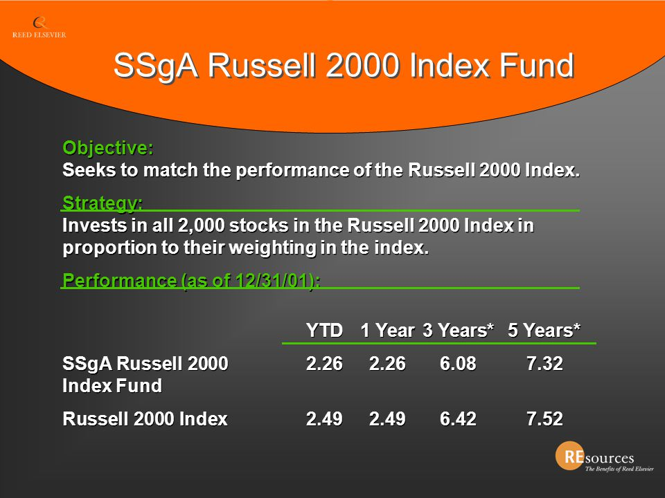 SSgA Russell 2000 Index Fund