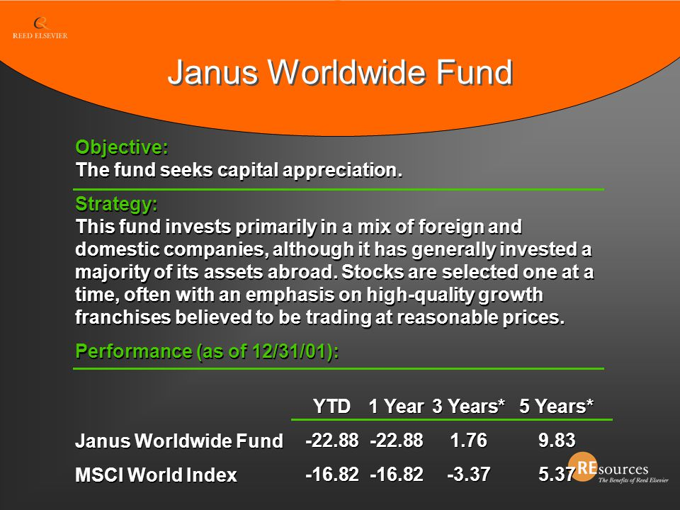 Janus Worldwide Fund Objective: The fund seeks capital appreciation.