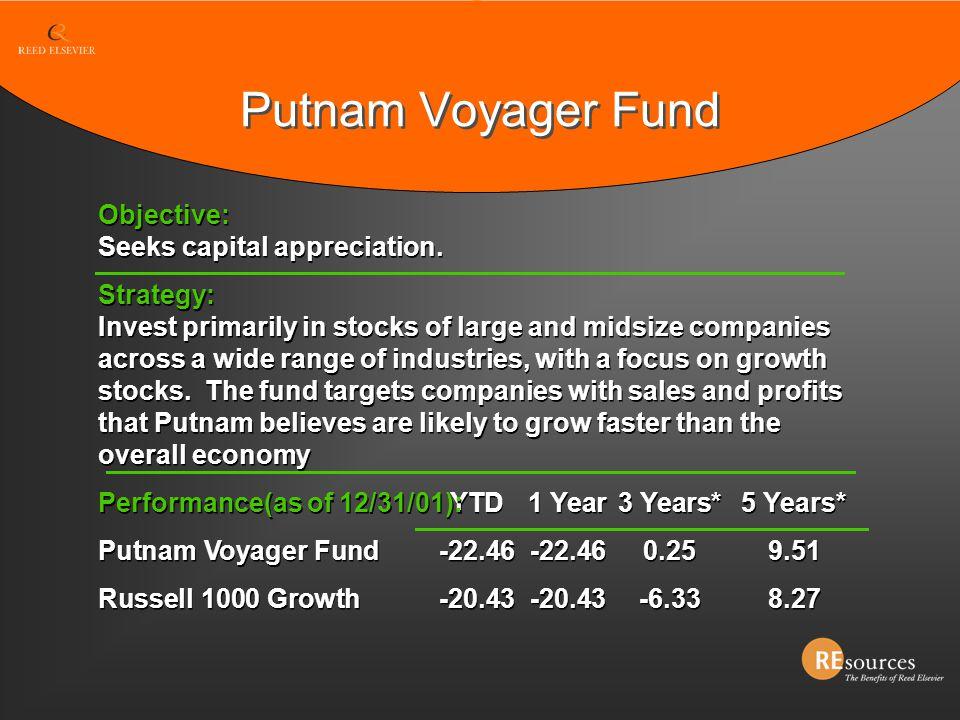 Putnam Voyager Fund Objective: Seeks capital appreciation.