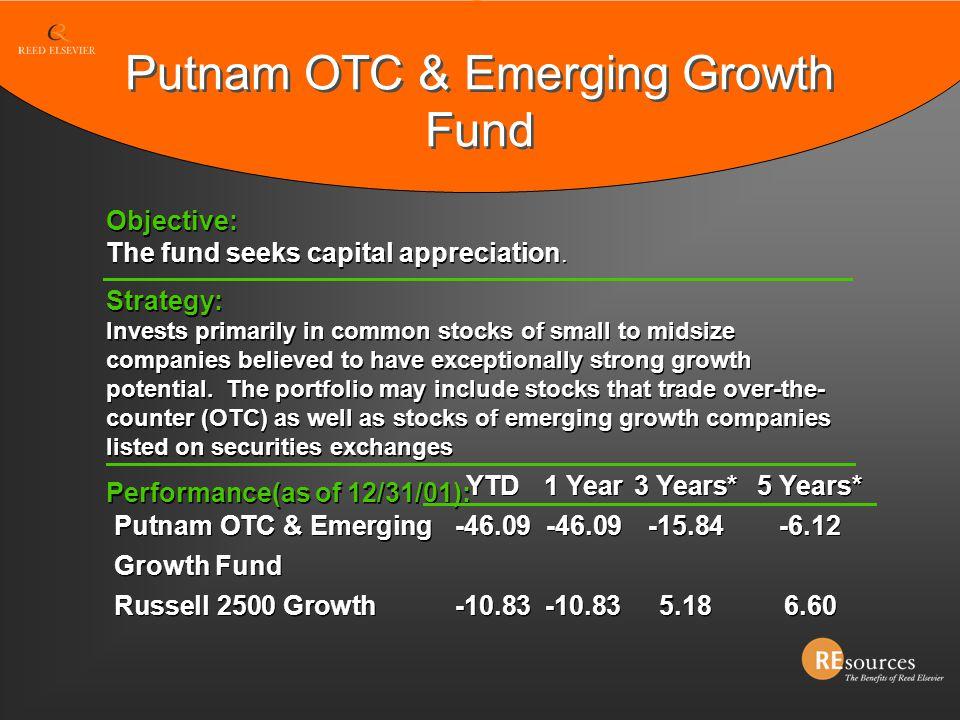 Putnam OTC & Emerging Growth Fund