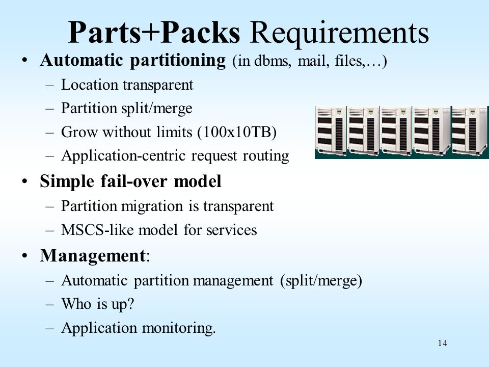 Parts+Packs Requirements