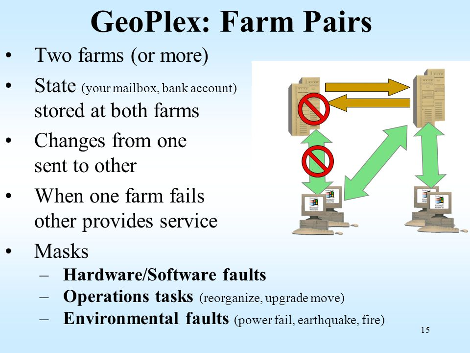 GeoPlex: Farm Pairs Two farms (or more)