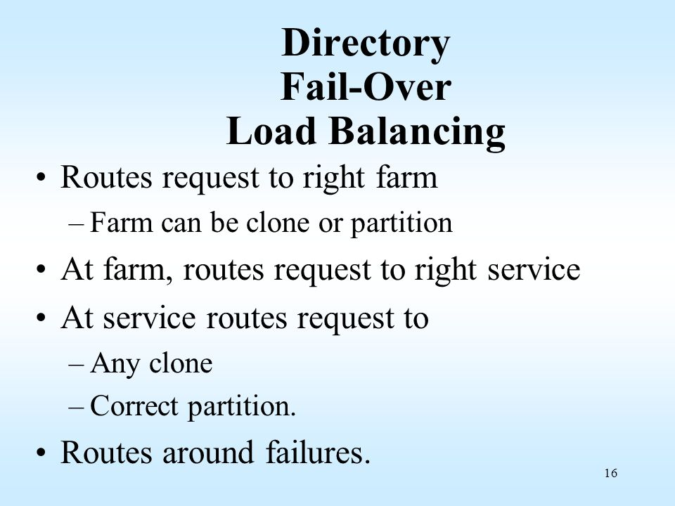 Directory Fail-Over Load Balancing