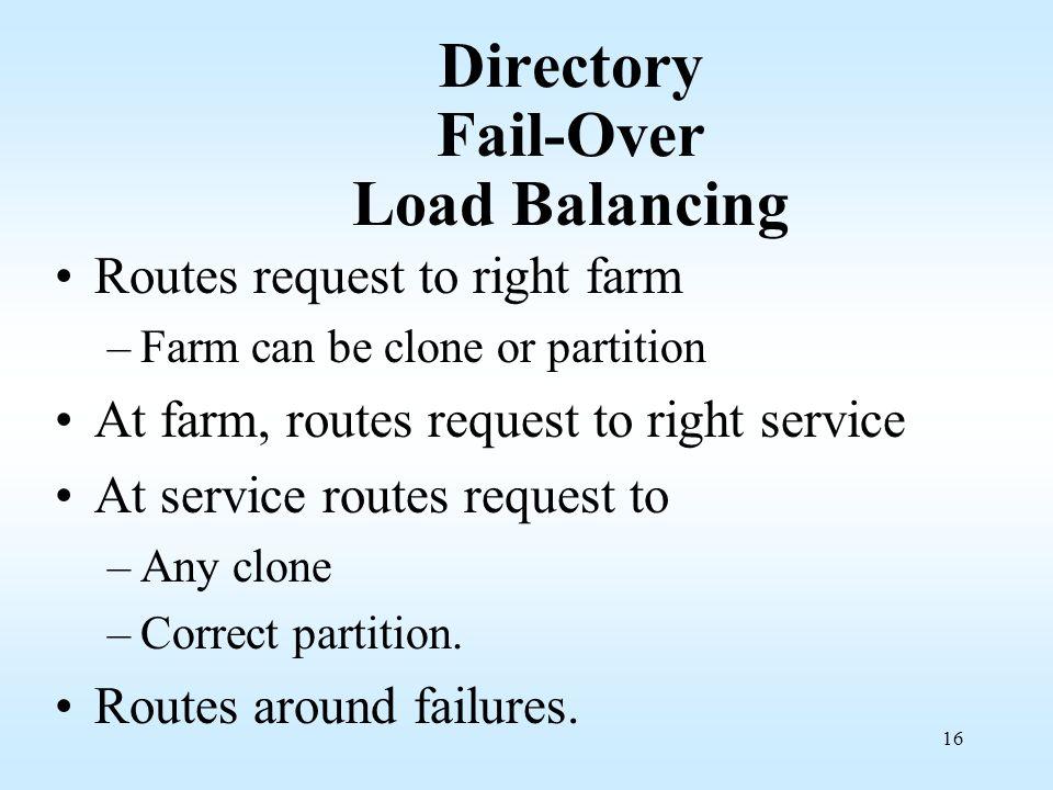 Directory Fail-Over Load Balancing